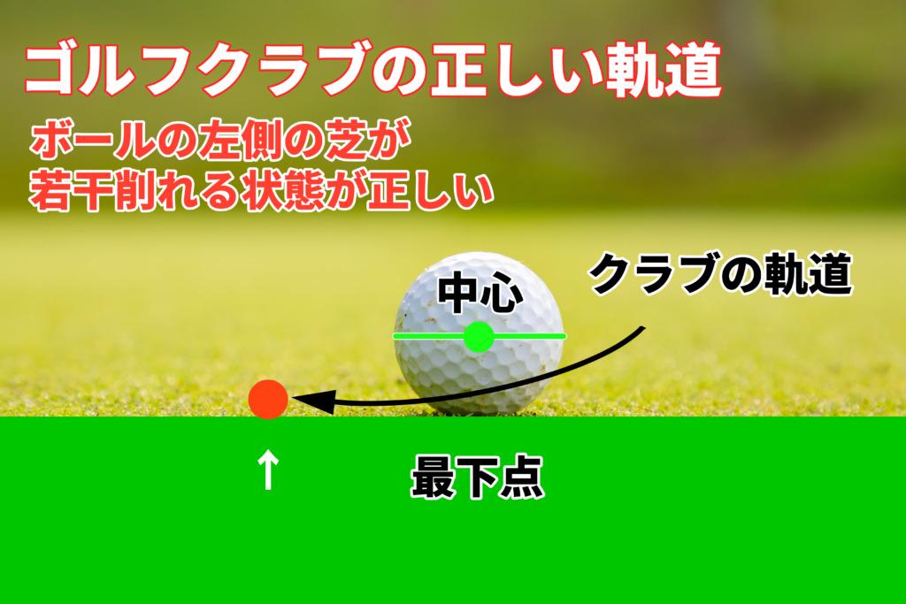 ゴルフクラブの正しい軌道